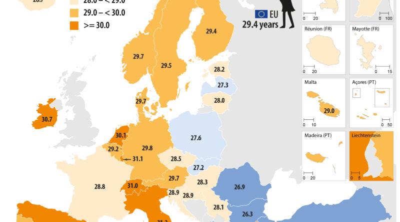 Grafika prezentująca mapę Europy z zaznaczonym wiekiem, gdy kobiety rodzą pierwsze dzieci.